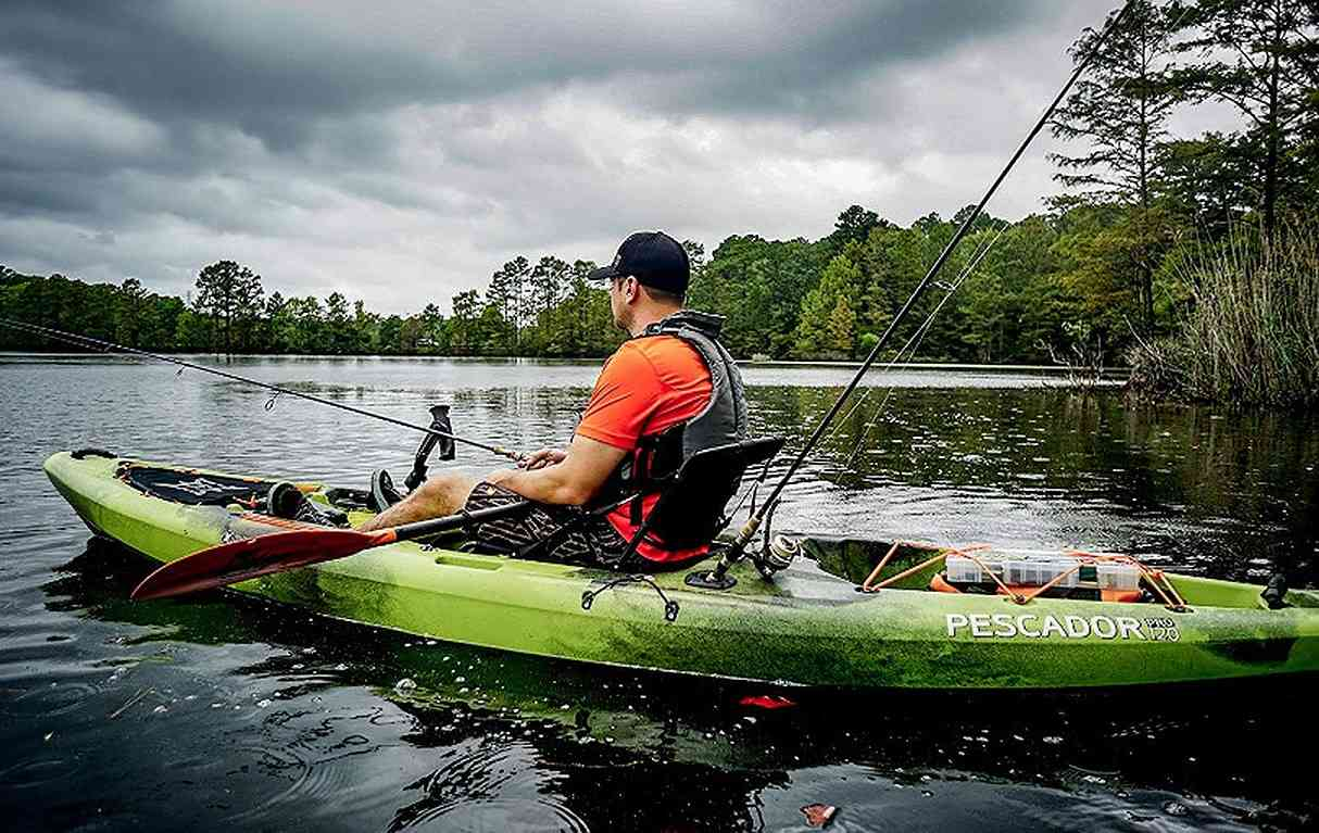 Most Stable Fishing Kayaks